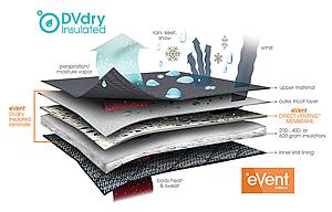 Event DVdry illustration