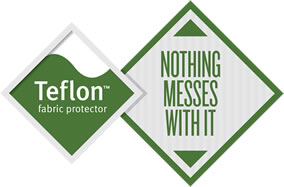 Teflon Fabric Protector